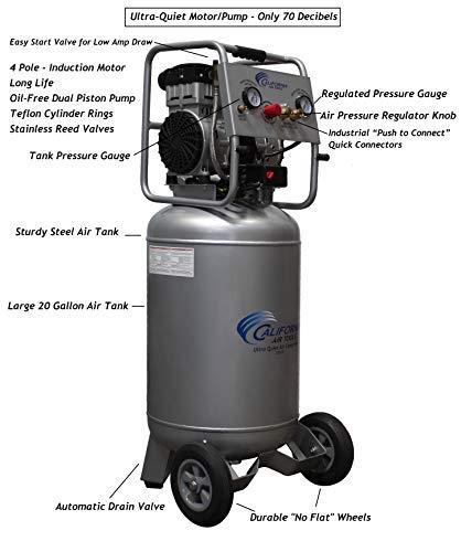 California Air Tools 20020AD Ultra Quiet & Oil-Free Air Compressor 2.0 Hp, 20.0 Gal. Steel Tank Air Compressor with Automatic Drain Valve
