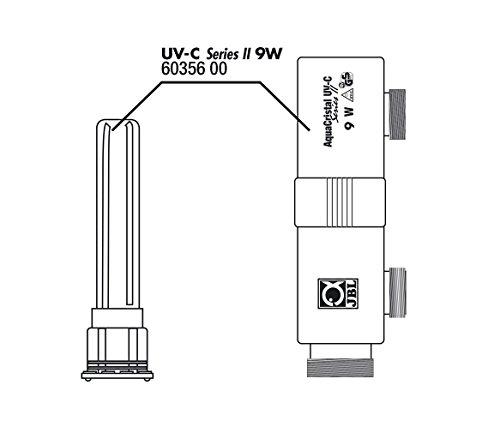 JBL-UV-C-II-9W-Gehuse-Glas