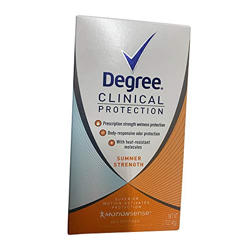 Degree Wmns Clincl Pro Su Size 1.7z Degree Womens Clinical Protection Summer Strength 1.7z