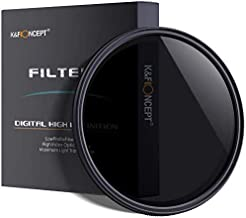 Nd Filter For Tamron 28-75