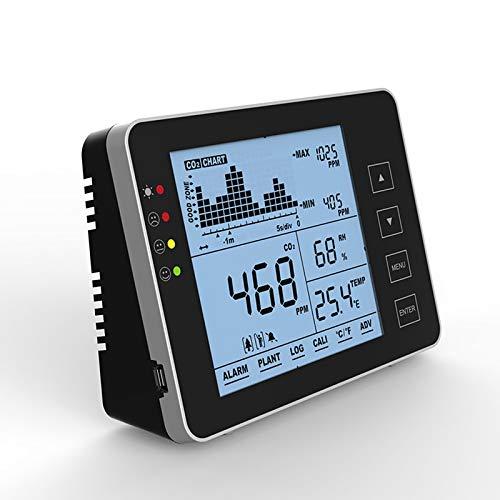 Sucastle Luftqualitätsmonitor Gasdetektor CO2-Detektoren Meter NDIR-Sensor tragbarer multifunktionaler HD-Bildschirm mit hörbarem/sichtbarem Alarm für Zuhause, Büro, Enterprise (Color : Black)