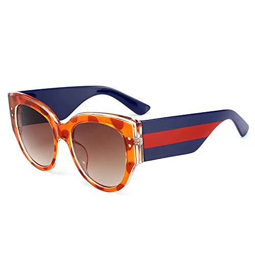 YANPAN Personalidad De La Moda Color Translúcido A Rayas Gafas De Sol Redondas Tendencia De La Moda Callejera Europea Y Americana Exquisitas Gafas De Sol Marco De Punto C3 Doble Té