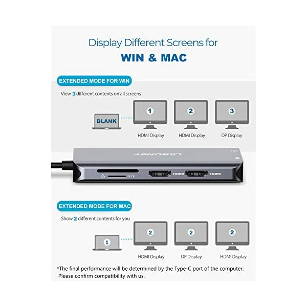 Lasuney Triple Display USB Type C HUB with to 2 HDMI, Displayport, PD3.0, Ethernet, 3 USB Ports, SD/TF, Multiport…