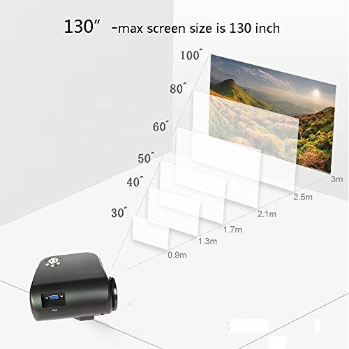 2018 Projector(Warranty Included),XINDA 170