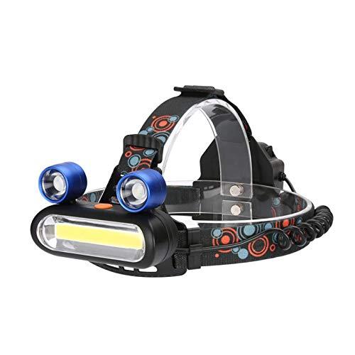 HKJZ SFLRW Faro LED - USB Recargable - lámpara de Cabeza para Correr, Camping, Senderismo y más