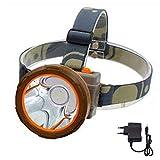 HYL0 Faro LED súper brillante faro delantero potente para pesca, camping, luces de correr para corredores ZZBiao (color: B)