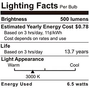 TORCHSTAR MR16 GU10 LED Light Bulb, Dimmable, 7.5W (75W Equivalent), ENERGY STAR, UL-listed, 2700K Soft White, 40° Beam Angle, 500Lm, Track Lighting, Recessed Light, 3 YEARS WARRANTY, Pack of 6