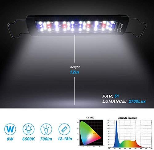 MingDak LED Plant Light
