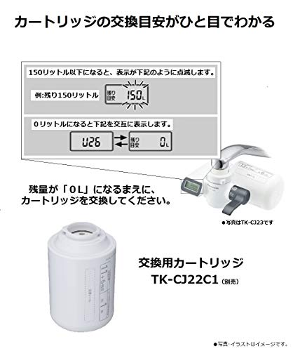 パナソニック『浄水器(TK-CJ22)』
