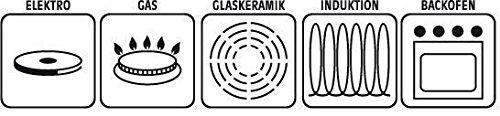 GSW 860956- Set de Wok, con Tapa de Cristal, 5 Piezas, 6,2 L, 32 cm, Hierro Fundido, Color Negro