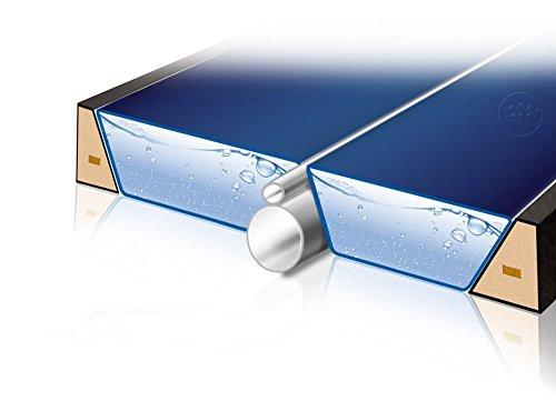 Traumreiter Air-Divider die rutschsichere Trennwand-Alternative für Wassermatratzen Thermo-Trennwand Luft-Trennkeil für jedes Softside Wasserbett (200 cm Bettlänge)
