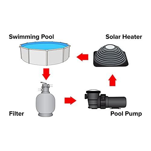 BJYX Calentadores para piscinas