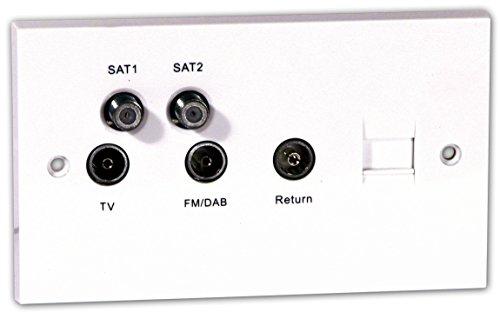 Labgear PSW351T Screened Quadplex Face Plate, White