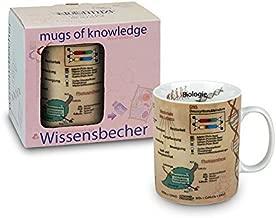 Könitz Mug Biologie (German) Incl. Gift Box