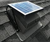 iSolar SOLAR ATTIC FAN (PRICE INCLUDES ALL TAXES!!!!)