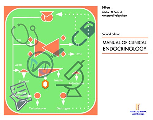 Manual of Clinical Endocrinology 2nd Ed
