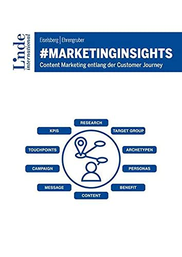 #marketinginsights: Content Marketing entlang der Customer Journey (Linde Lehrbuch)