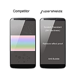 [2-Pack] Supershieldz for Samsung Galaxy Core Prime Tempered Glass Screen Protector, Anti-Scratch, Anti-Fingerprint, Bubble Free, Lifetime Replacement Warranty