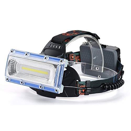 JF-XUAN Linterna frontal de emergencia de la luz roja de la linterna recargable de faros de iluminación de alta potencia COB LED blanco Azul Modo de la linterna 3 USB for la linterna del faro Senderis