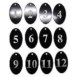 Sourcemall Zahlenanhänger mit Schlüsselring, Aluminiumlegierung 1-25 Schwarz