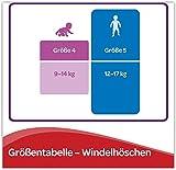 Huggies Windeln Ultra Comfort Pants Größe 5 Monatsbox, 1er Pack (1 x 68 Stück) - 8