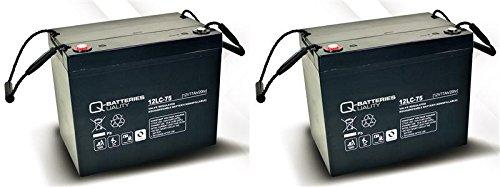 Ersatzakku für Rollstuhl Ortopedia Touring 925N 12LC-75 12V 77Ah AGM Batterien zyklenfest