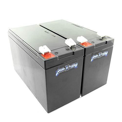 MTXtec Batteria Ricambio per ups per APC RBC - Nero, RBC48