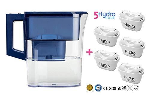 Boston Tech Iris, Jarra de Agua filtrante con 5 Filtros HydroPure+. Reducen la Cal y El Cloro para excelente Sabor. Filtros HydroPure+ Compatible con Jarras Brita