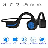 RSGK Bone Conduction Swimming MP3 Music Headphones, IPX8 Waterproof, Built-in 8GB Storage Space