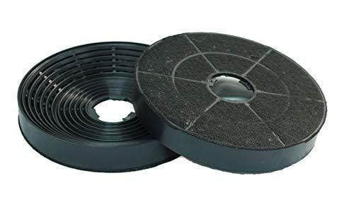 Aktivkohlefilter für Bosch DHZ5316 - Ersatz-Kohlefilter für Dunstabzugshauben - 2 Stück