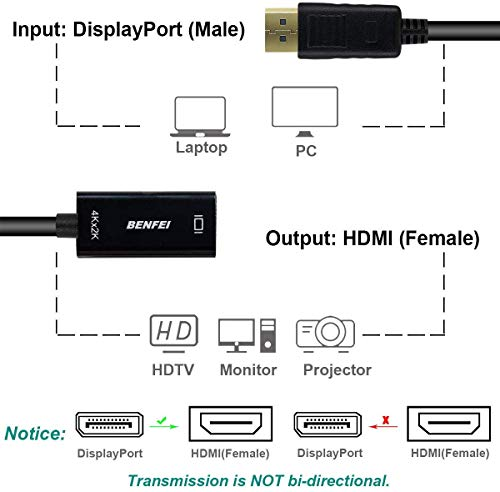DisplayPort to HDMI, Benfei 4K DP Display Port to HDMI Adapter (Male to Female) Compatible for Lenovo Dell HP and Other Brand