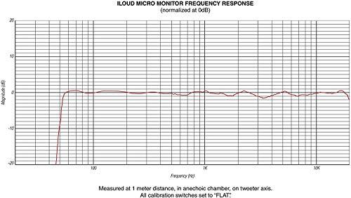 IKMultimediaiLoudMicroMonitor0コンパクトスタジオリファレンスモニターIKマルチメディア