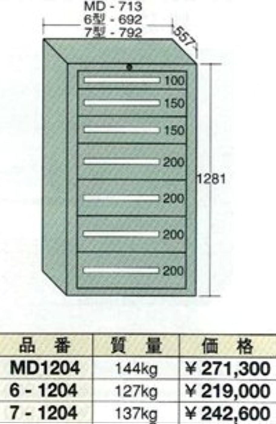 加速度国内のしょっぱいOS(大阪製罐) スタンダードキャビネット 7-1204
