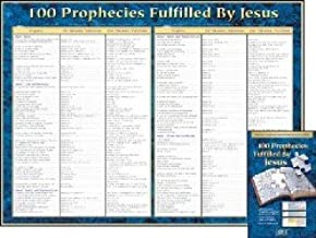 100 Prophecies fulfilled by Jesus Christ Laminated poster 19