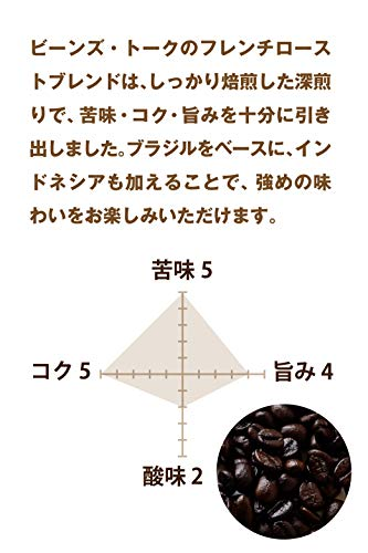 ビーンズトーク『フレンチローストブレンド深煎り2kg(500g×4)』