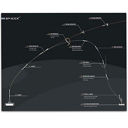 Lone Star Art SpaceX Falcon 9 First Stage Wiederverwendbare Grafik – 11 x 14 ungerahmter Druck – tolles Geschenk und Dekoration für Luftfahrt-Enthusiasten, Rocket und Space Transport Geeks unter $15