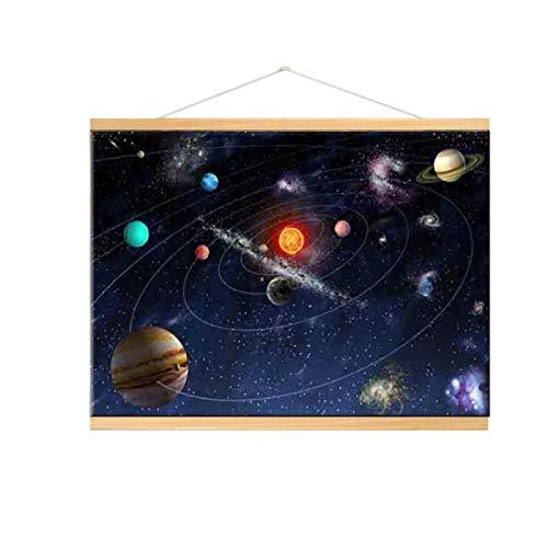 Lacvik Póster de Referencia del Sistema Solar del Universo del Paisaje del Arte Moderno decoración del Dormitorio del hogar 40x60 cm con Marco