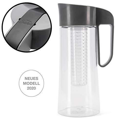 Cucina Sana Tritan 2 Liter Karaffe mit Einsatz - 100{870f688dce2c414994b9ddcebc24e33b19decd712b73e31c974d7a8d80aab4e8} BPA-frei für Wasser, Limonade, Getränke, Früchte, Tee, Säfte und Eiswürfel. (Schwarz)
