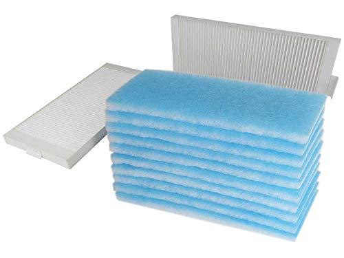 Sparhai24 Alternatives G4 / F7 Filterset passend für TECALOR THZ 304 (SOL/eco) & THZ 404 (SOL/eco) Ersatzfilter (12 Filter)