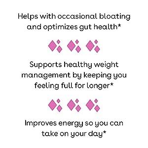 Love Wellness Sparkle Fiber - 30 Day Fiber Supplement - One per Day Fiber Capsule - for Bloating & Weight Management - Psyllium Husk Powder Fiber & Digestive Enzymes - Safe & Effective Fiber Pills