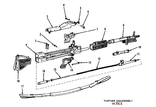 Technical Manual FOR MACHINE GUN, 7.62-MM, M60 W/E, MOUNT, TRIPOD, MACHINE GUN, 7.62-MM, M122 AND MACHINE GUN, 7.62-MM, M60D W/E, Plus 500 free US military ... when you sample this book (English Edition)
