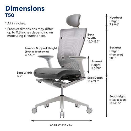 SIDIZ T50 Home Office Desk Chair : Advanced Mechanism for Your Posture, Ventilated Mesh Back, Adjustable Headrest, 2-Way Lumbar Support, 3-Way Armrests, Adjustable Seat Slide/Slope