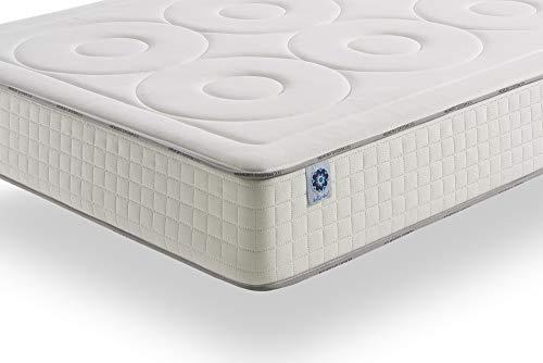 Naturalex | Memory S | Colchón 180x200 Cm Top Gama 30 Cm | Multicapas AirPlus Confort 7 Zonas Ajustables | Cara Doble Viscoelástica | Plus Firmeza | Núcleo Thermosoft Primera Calidad | Ergonómico