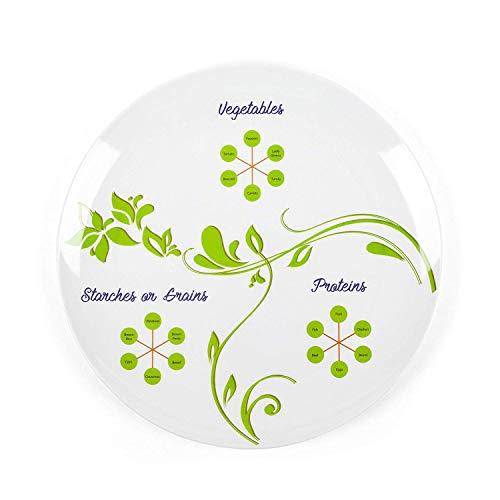 The Diet Kit Ivy - Juego de 2 secciones divididas para control de porciones (2 platos)