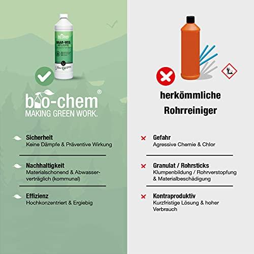 bio-chem® HAAR-WEG Abfluss-Frei | 1000 ml | Abflussreiniger | Rohrreiniger | Rohrreinigung | Rohrfrei | Abflussrohr | Geruchskiller | Entfernt und löst hartnäckigste, organische Verstopfungen - 6