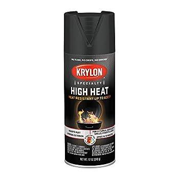 heat paints