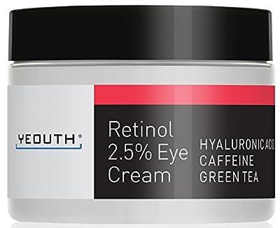 Retinol Augencreme 5% von