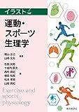 運動・スポーツ生理学 (イラスト)