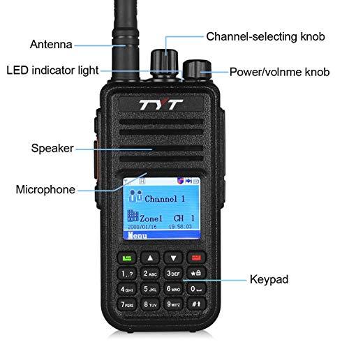Best Two Way Radio Motorola