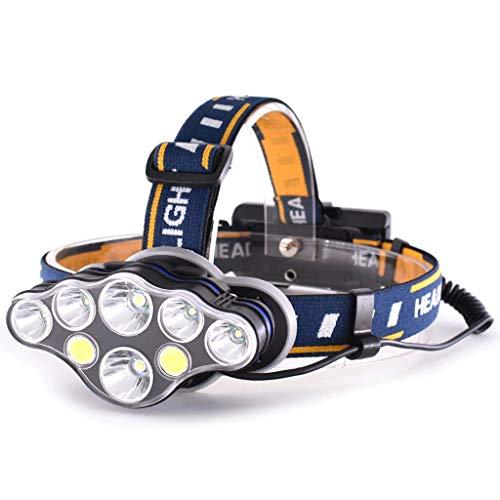 Faros LED Deslumbramiento Recargable Montado en la cabeza Linternas de largo alcance Lámpara de minero Pesca nocturna Faros impermeables